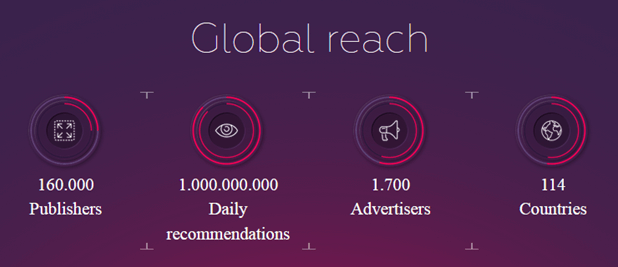 adnow advertising global reach